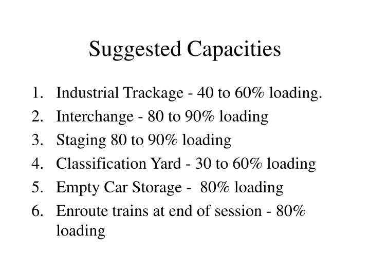 Suggested Capacities