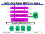 architecture typical data mining system