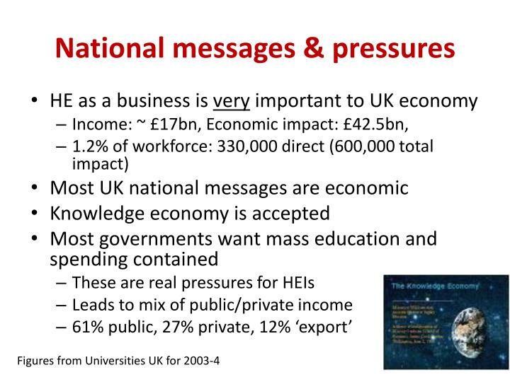 National messages & pressures