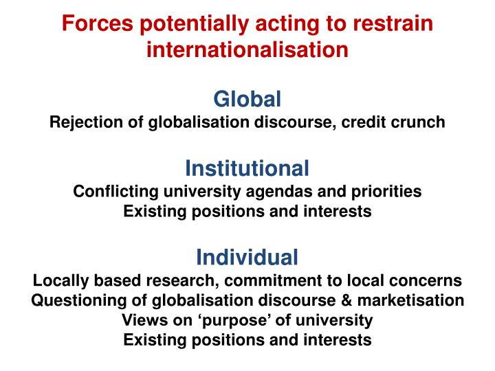 Forces potentially acting to restrain internationalisation