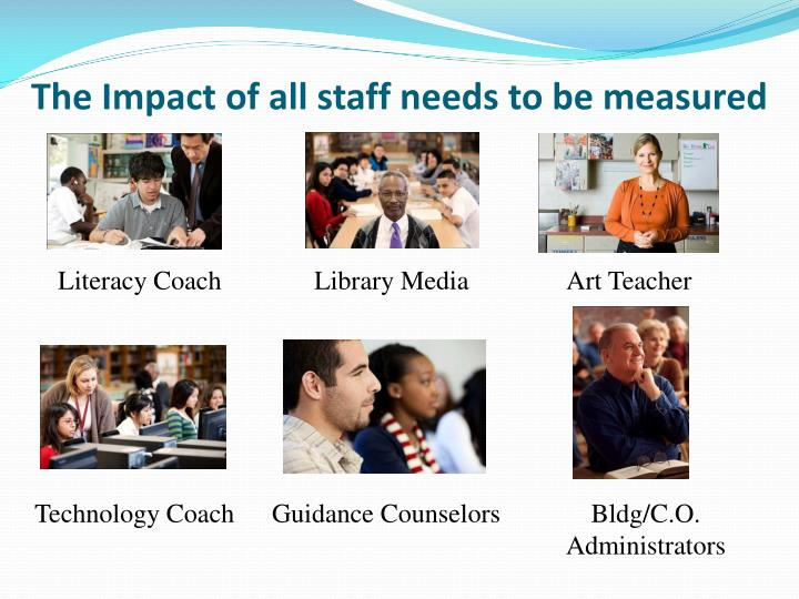 The Impact of all staff needs to be measured