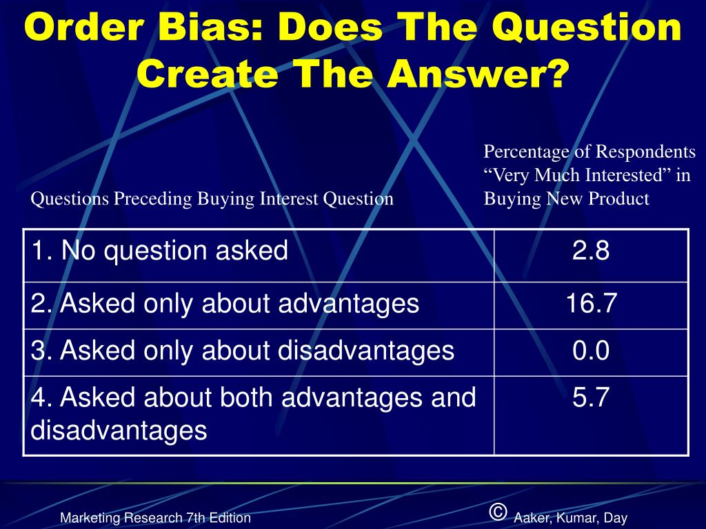 Order Bias: Does The Question Create The Answer?