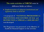 the main activities of nrcni were in different fields as follow