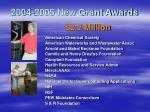 2004 2005 new grant awards