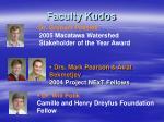 faculty kudos3