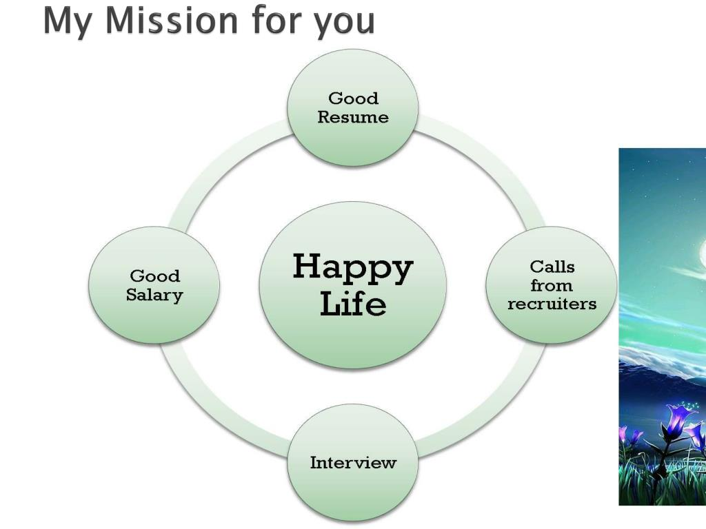 My Mission for you
