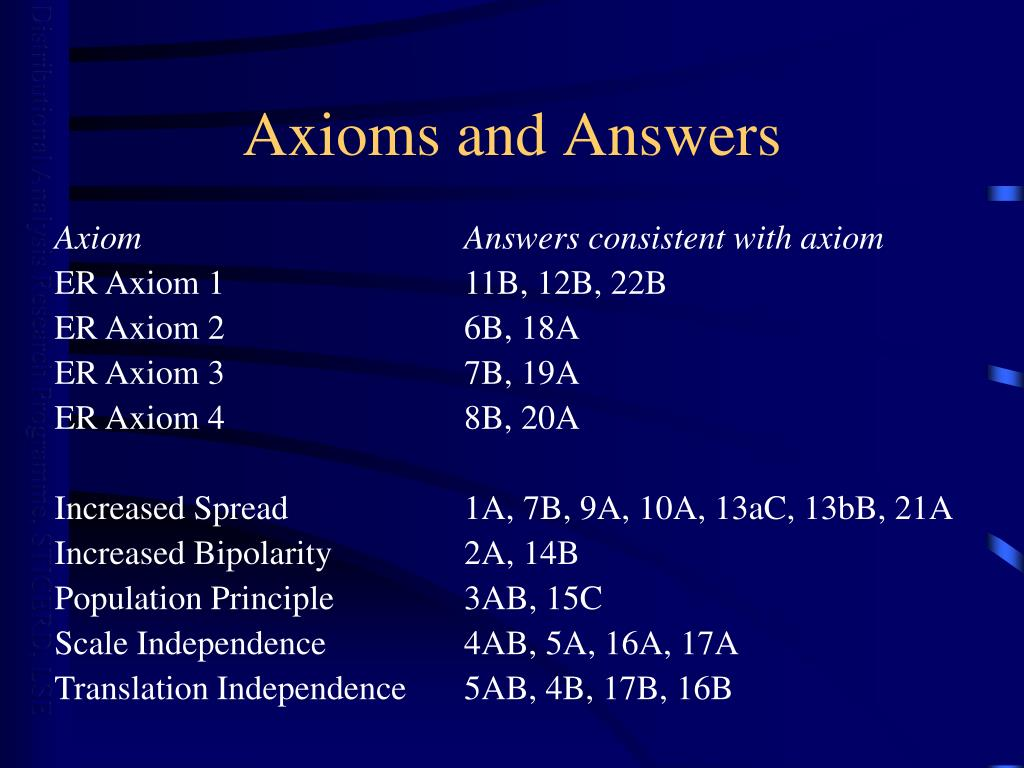 Axioms and Answers