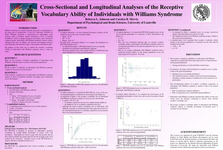 Cross-Sectional and Longitudinal Analyses of the Receptive