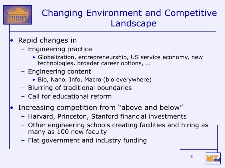 Changing Environment and Competitive Landscape