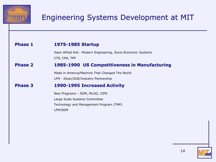 Engineering Systems Development at MIT