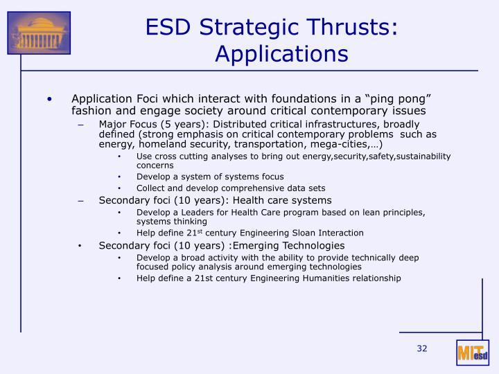 ESD Strategic Thrusts: Applications