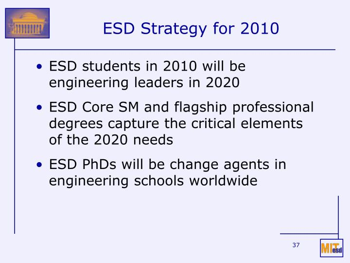 ESD Strategy for 2010