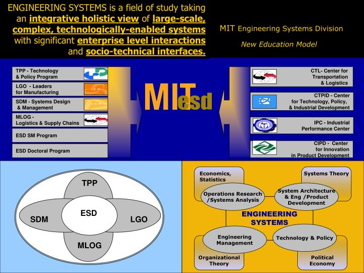 ENGINEERING SYSTEMS is a field of study taking an