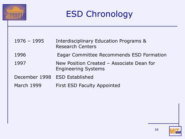 ESD Chronology