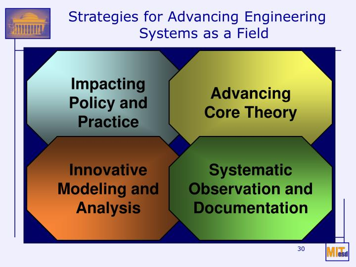 Strategies for Advancing Engineering Systems as a Field