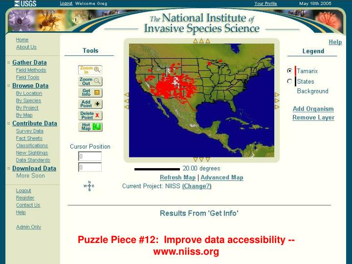 Puzzle Piece #12:  Improve data accessibility --   www.niiss.org