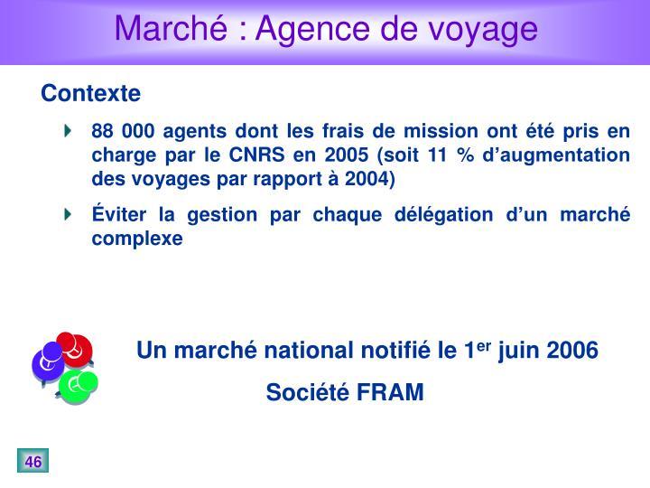 Marché : Agence de voyage