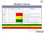 health criteria