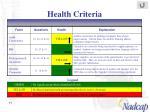 health criteria17