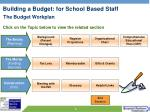 building a budget for school based staff