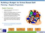 building a budget for school based staff7