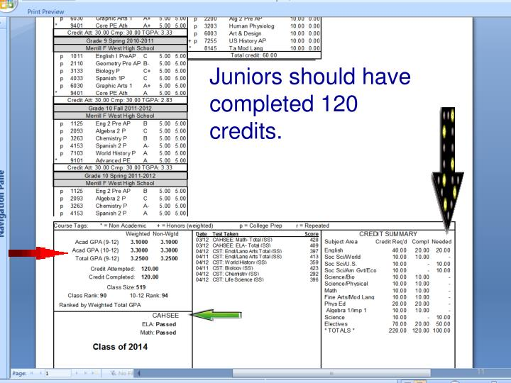 Juniors should have completed 120 credits.