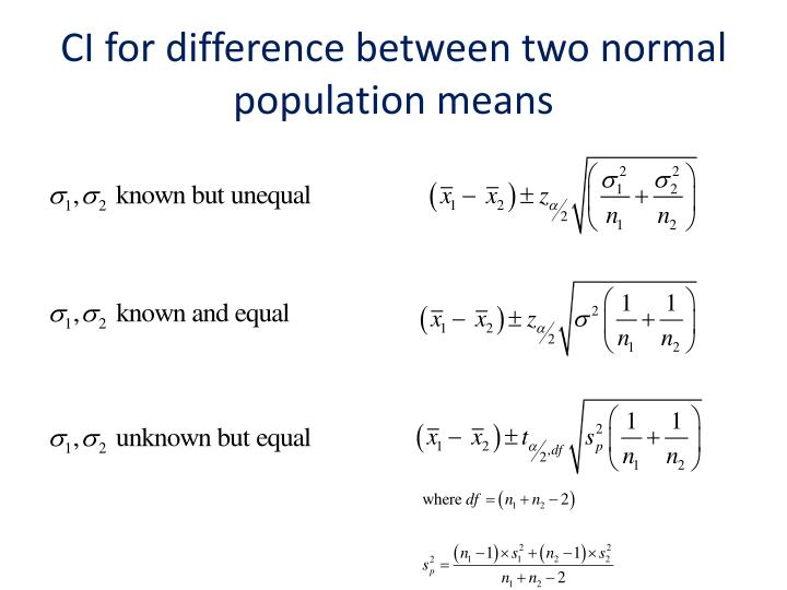 CI for difference between two normal population means