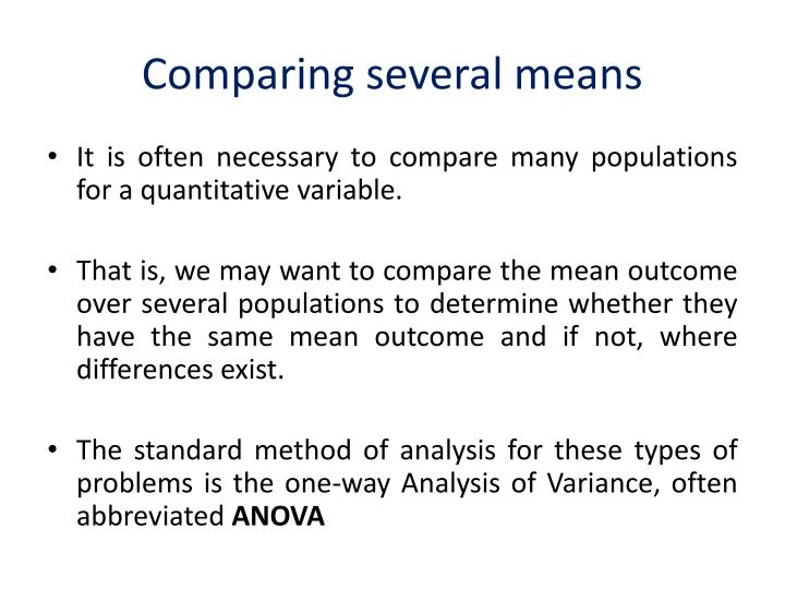 Comparing several means