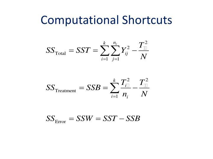 Computational Shortcuts