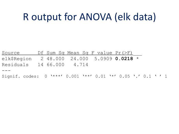 R output for ANOVA (elk data)