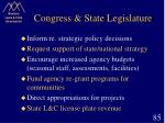 congress state legislature