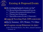 existing proposed events32