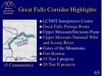 great falls corridor highlights