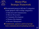 master plan strategic framework35
