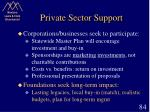 private sector support