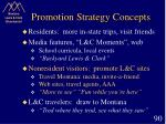 promotion strategy concepts