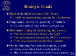 strategic goals24