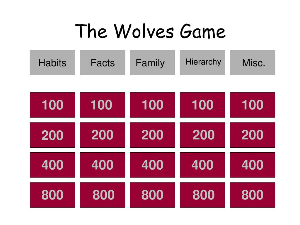 the wolves game l.