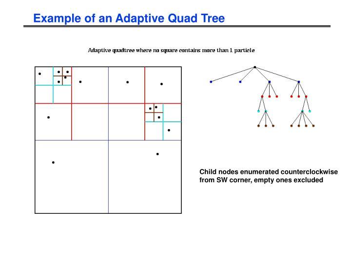 Example of an Adaptive Quad Tree