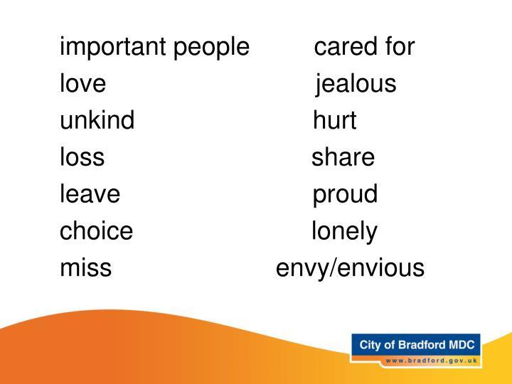 Key vocabulary – Year 1 and 2