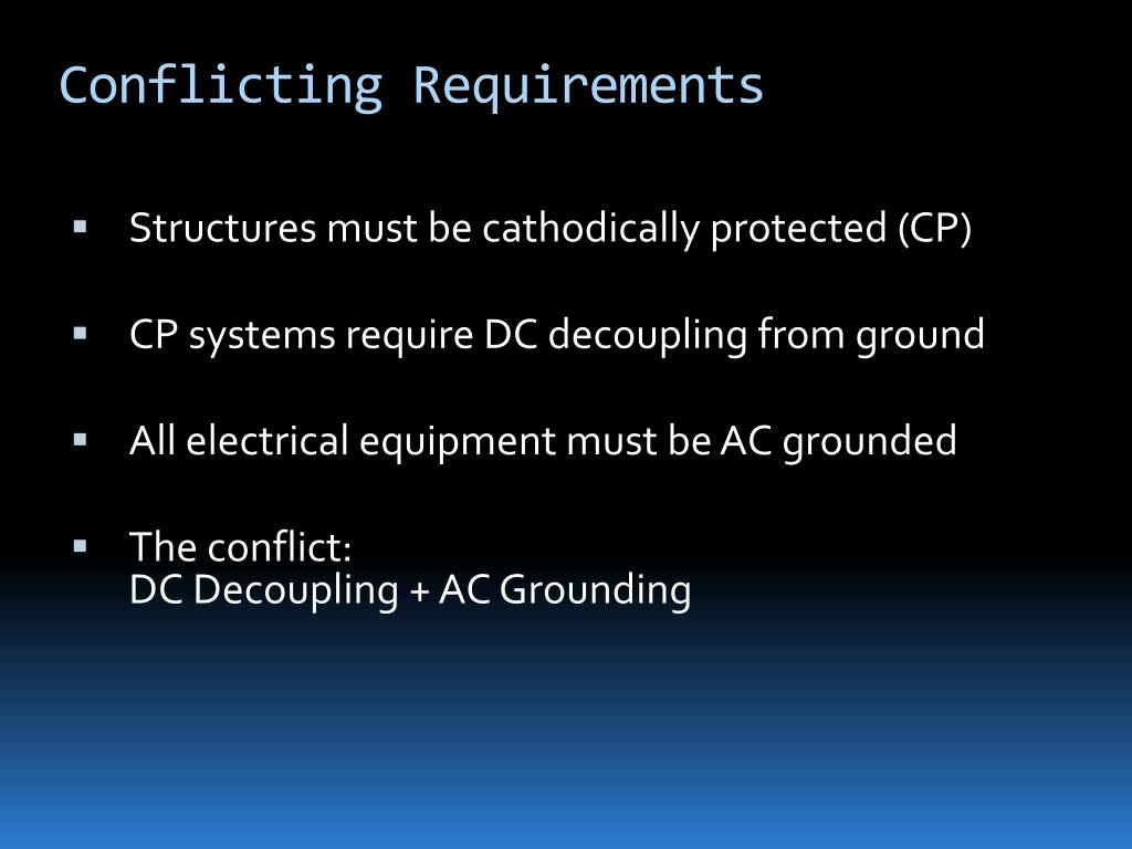 Conflicting Requirements