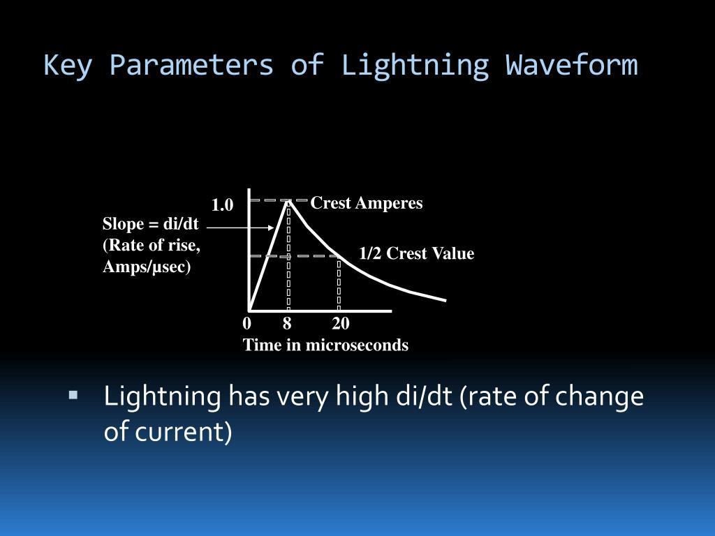 Key Parameters of Lightning Waveform