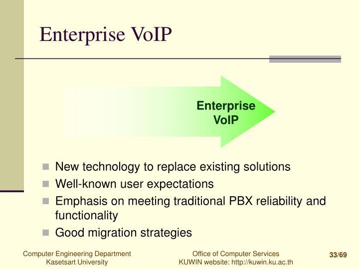 Enterprise VoIP