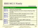 ieee 802 11 family1