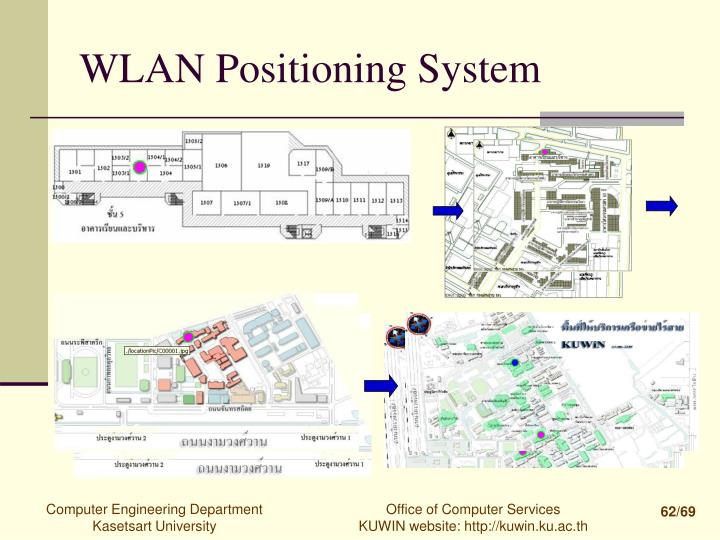 WLAN Positioning System