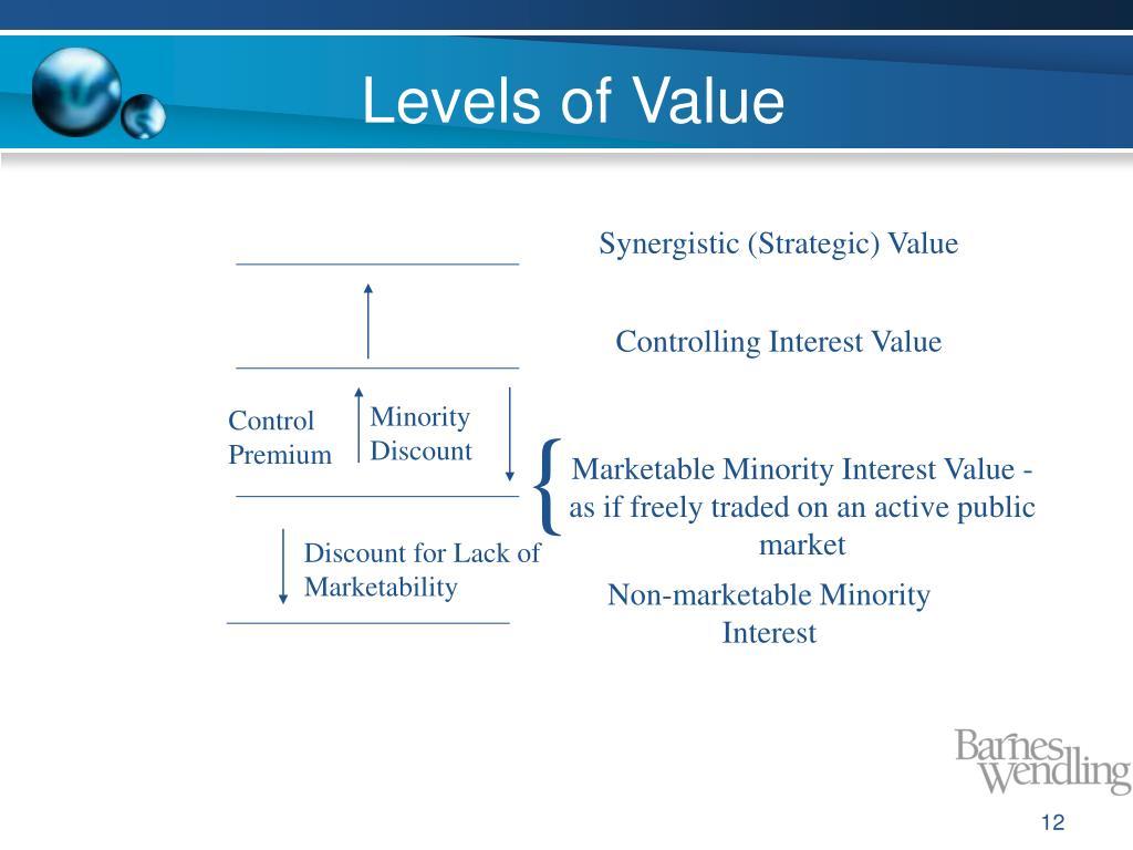 Synergistic (Strategic) Value