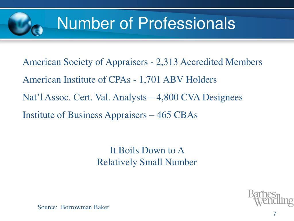 Number of Professionals