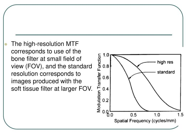 The high-resolution MTF corresponds to use of the bone filter at small field of view (FOV), and the standard resolution corresponds to images produced with the soft tissue filter at larger FOV.