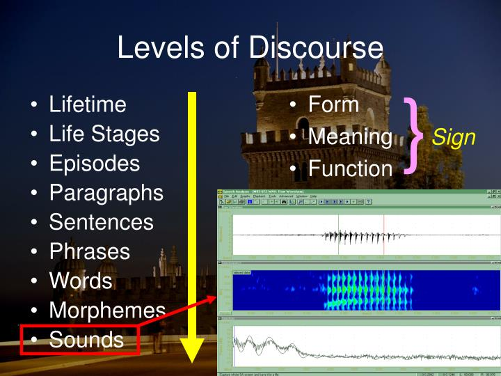 Levels of discourse