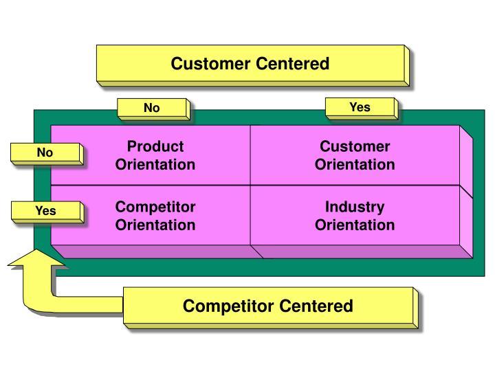 Customer Centered